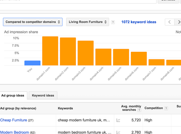 Google's Clever Keyword Planning Tool